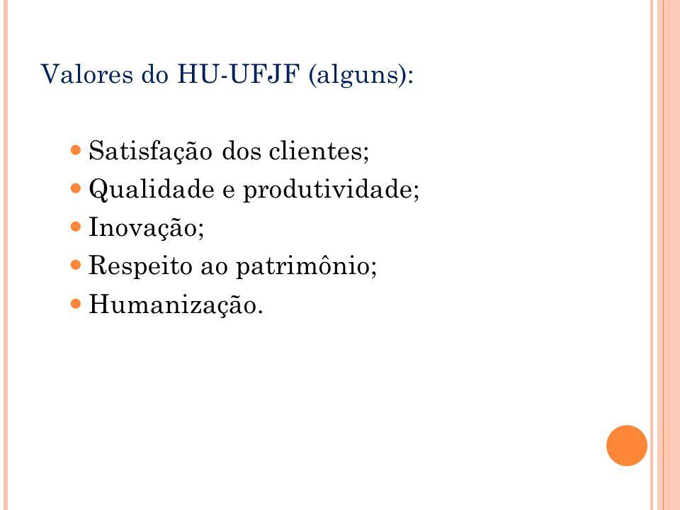 Valores do HU-UFJF (alguns): Satisfação dos clientes;