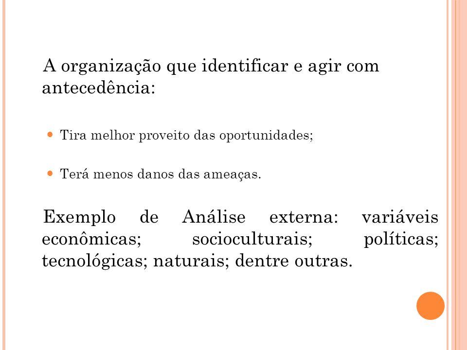 A organização que identificar e agir com antecedência: