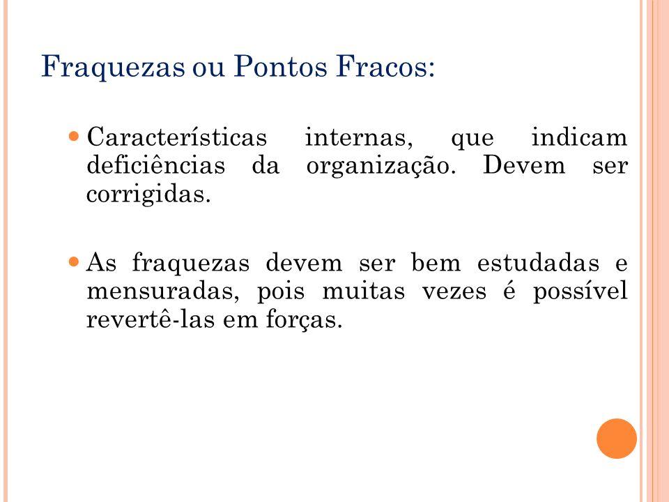 Fraquezas ou Pontos Fracos: