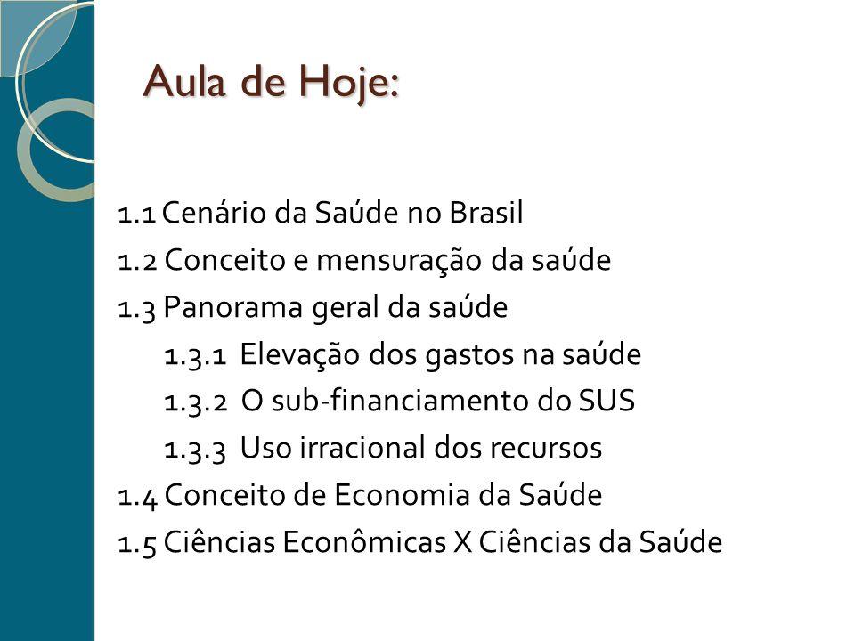 Aula de Hoje: 1.1 Cenário da Saúde no Brasil