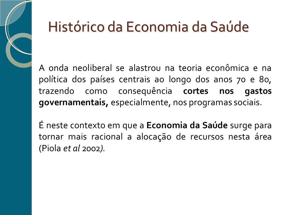 Histórico da Economia da Saúde