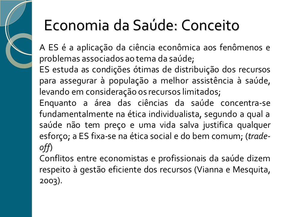 Economia da Saúde: Conceito