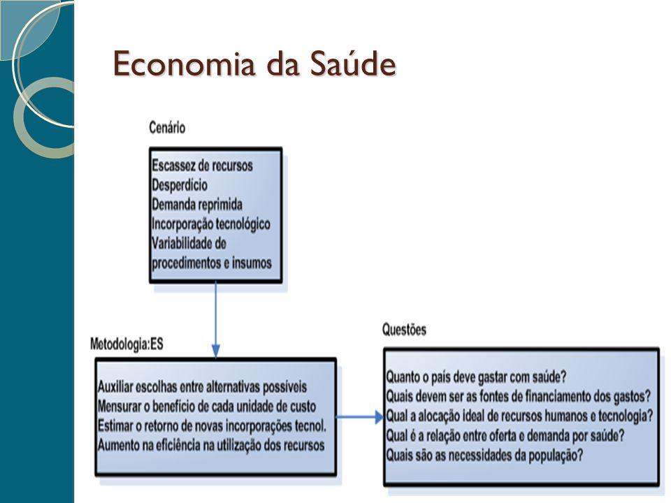 Economia da Saúde 30