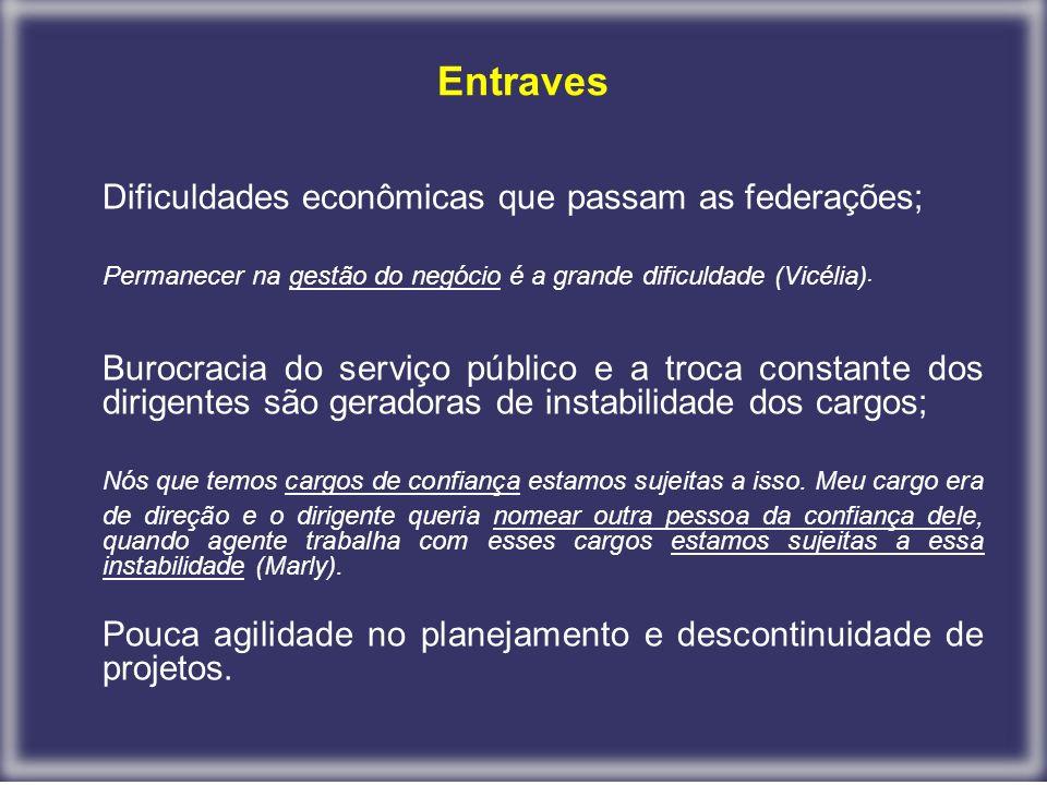 Entraves Dificuldades econômicas que passam as federações;