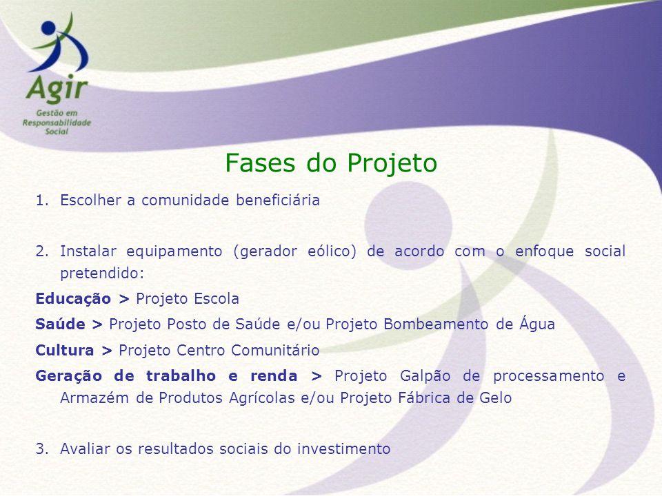 Fases do Projeto Escolher a comunidade beneficiária