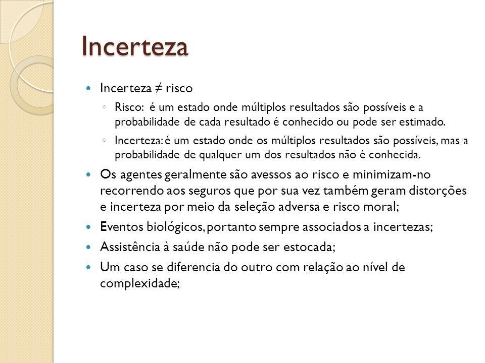 Incerteza Incerteza ≠ risco