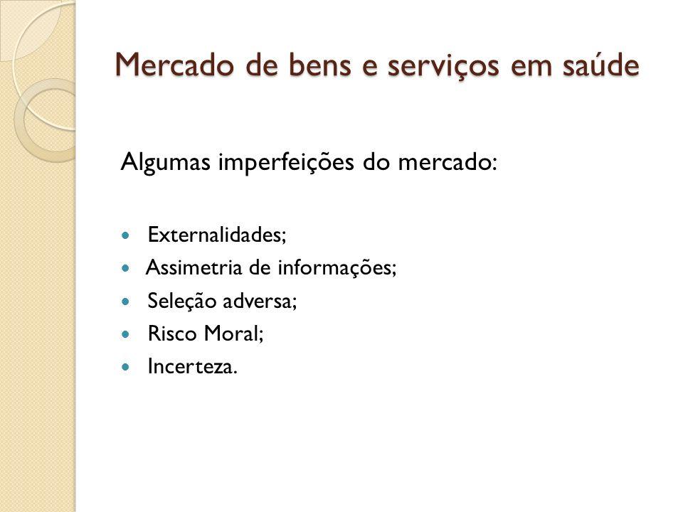Mercado de bens e serviços em saúde