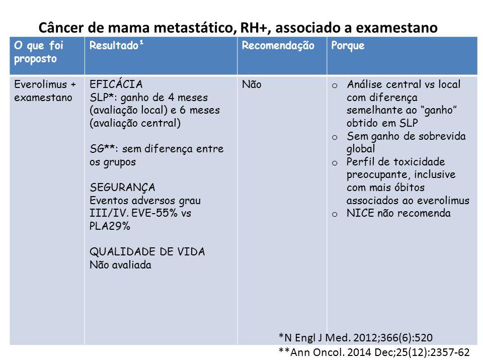 Câncer de mama metastático, RH+, associado a examestano