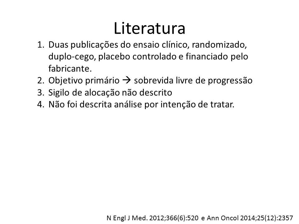 Literatura Duas publicações do ensaio clínico, randomizado, duplo-cego, placebo controlado e financiado pelo fabricante.
