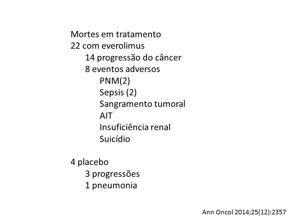 Mortes em tratamento 22 com everolimus 14 progressão do câncer