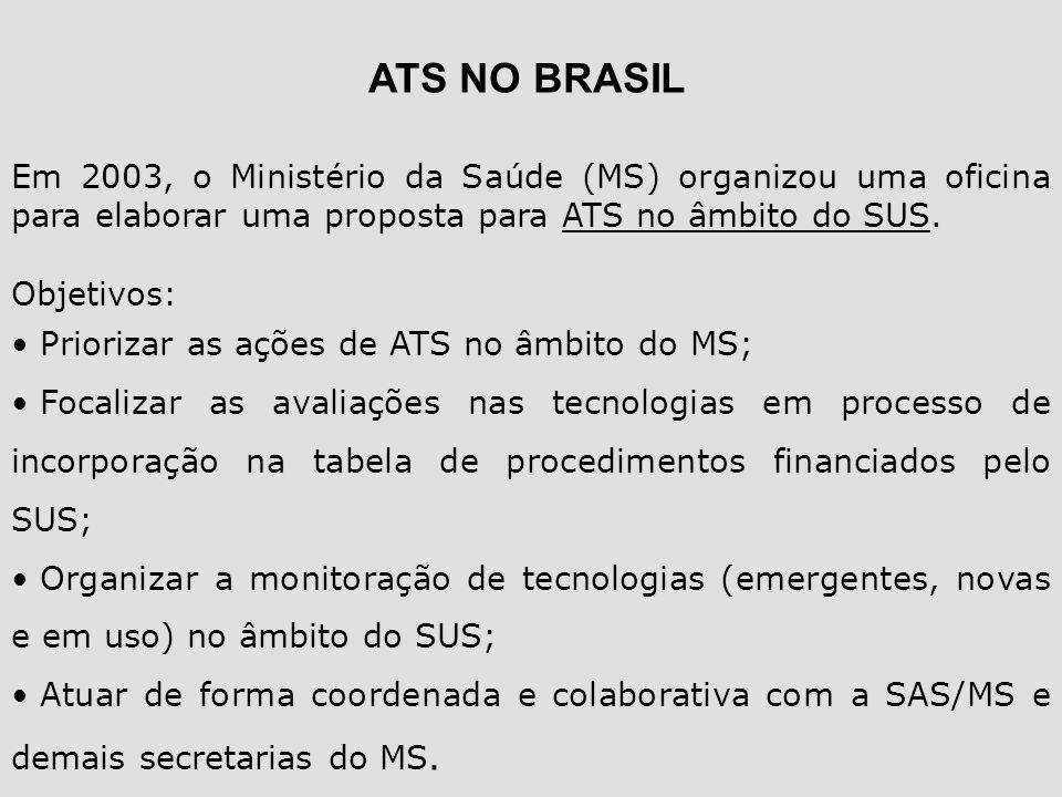 ATS NO BRASIL Em 2003, o Ministério da Saúde (MS) organizou uma oficina para elaborar uma proposta para ATS no âmbito do SUS.