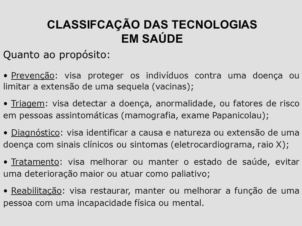 CLASSIFCAÇÃO DAS TECNOLOGIAS EM SAÚDE
