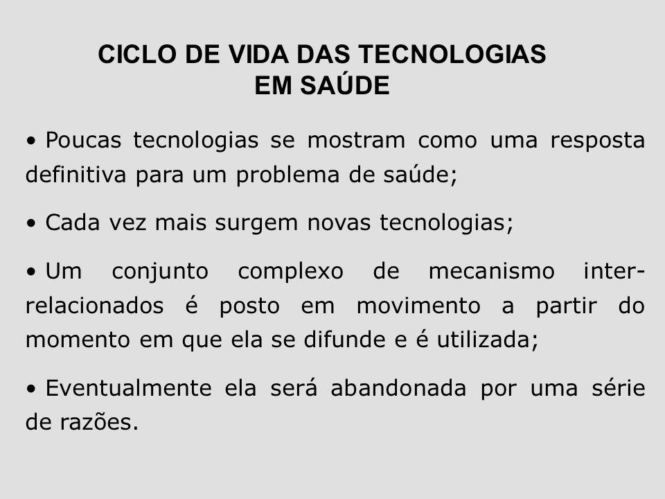 CICLO DE VIDA DAS TECNOLOGIAS EM SAÚDE