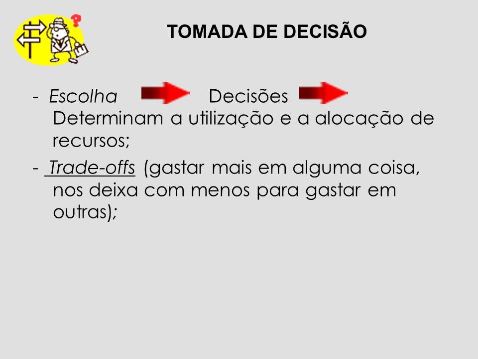 TOMADA DE DECISÃO- Escolha Decisões Determinam a utilização e a alocação de recursos;