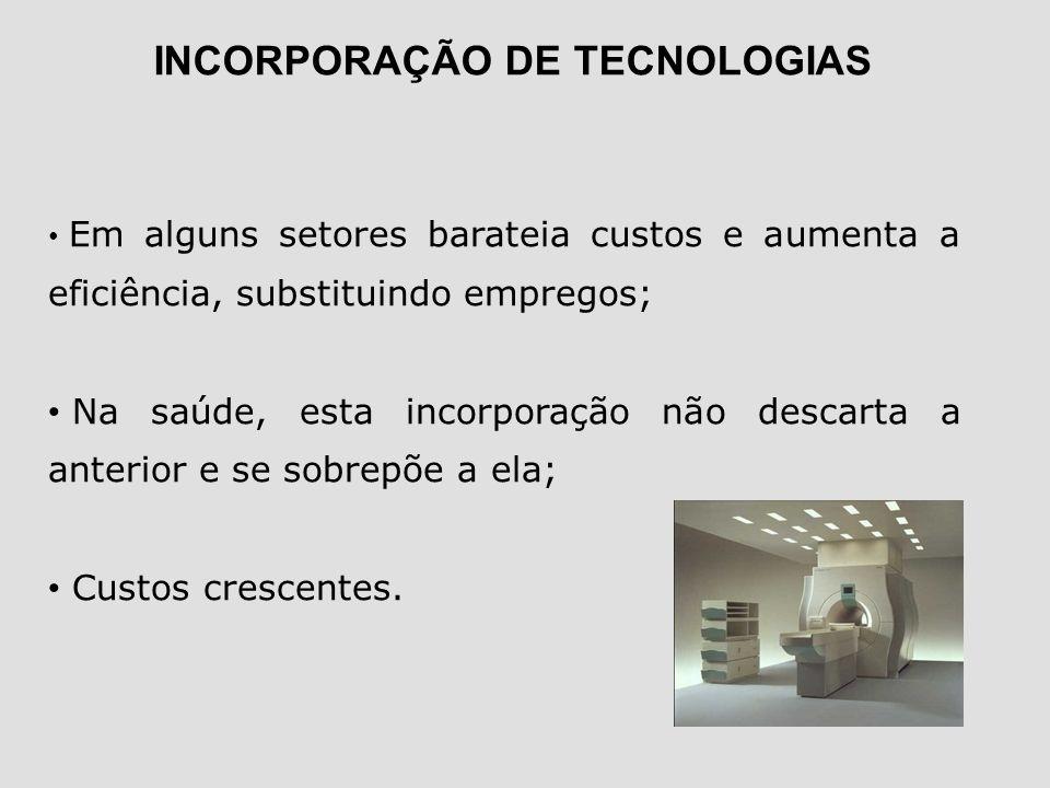 INCORPORAÇÃO DE TECNOLOGIAS
