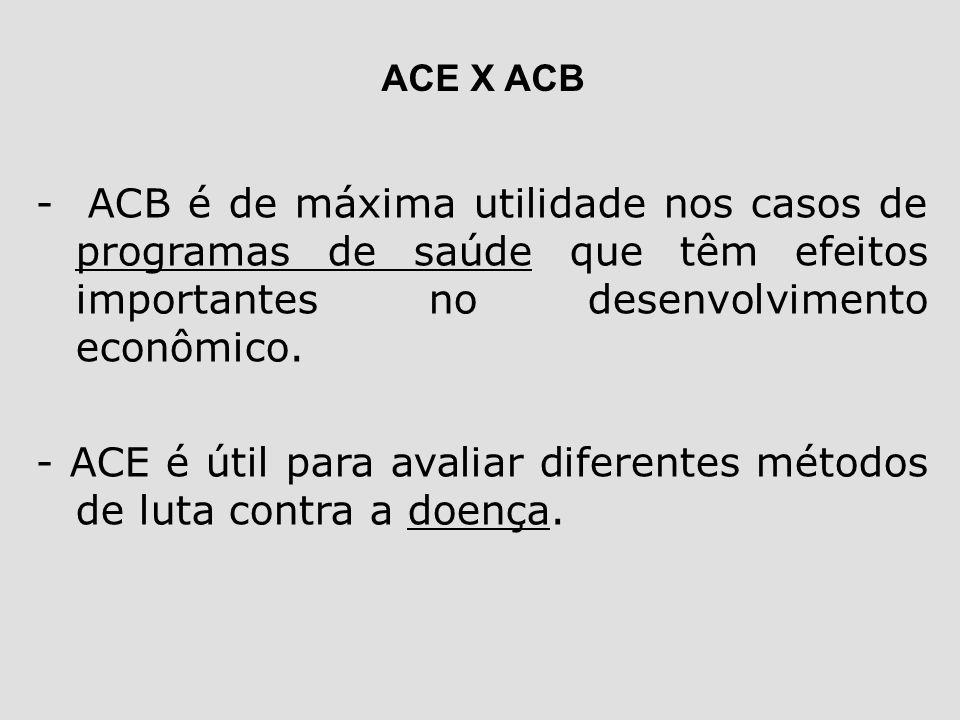 ACE X ACB