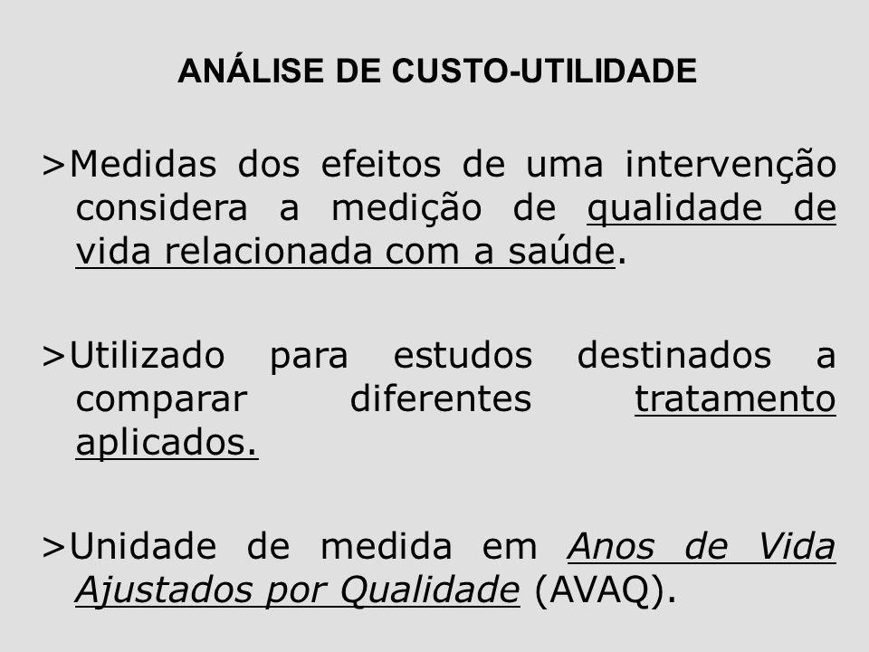 ANÁLISE DE CUSTO-UTILIDADE