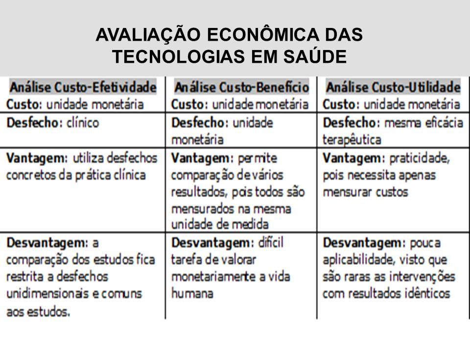 AVALIAÇÃO ECONÔMICA DAS TECNOLOGIAS EM SAÚDE