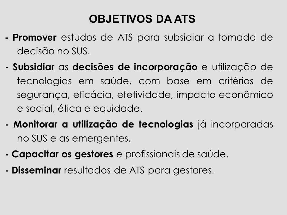 OBJETIVOS DA ATS - Promover estudos de ATS para subsidiar a tomada de decisão no SUS.