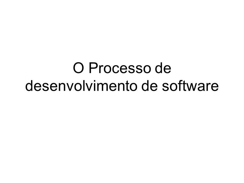 O Processo de desenvolvimento de software