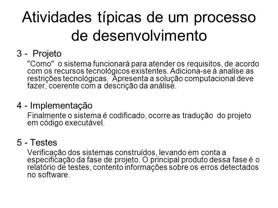 Atividades típicas de um processo de desenvolvimento
