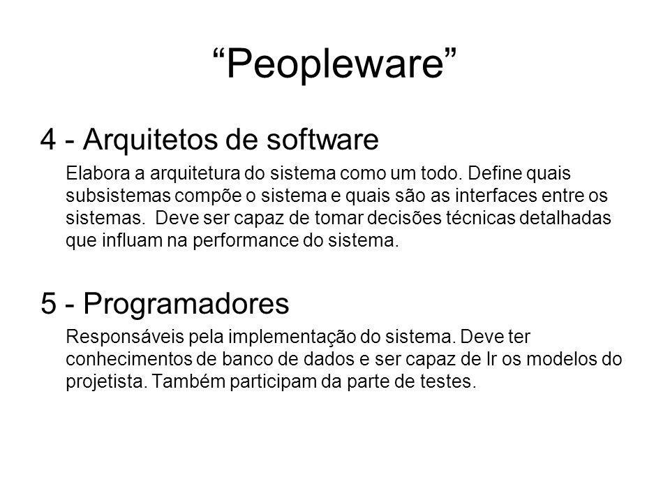 Peopleware 4 - Arquitetos de software 5 - Programadores