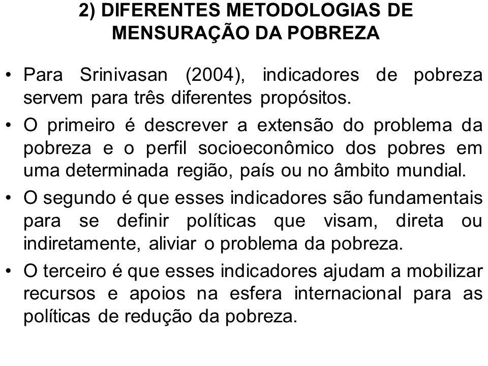 2) DIFERENTES METODOLOGIAS DE MENSURAÇÃO DA POBREZA