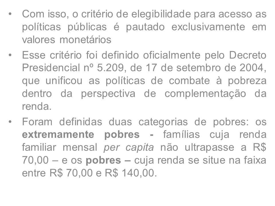 Com isso, o critério de elegibilidade para acesso as políticas públicas é pautado exclusivamente em valores monetários