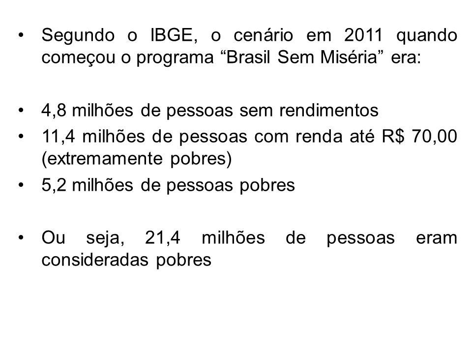 Segundo o IBGE, o cenário em 2011 quando começou o programa Brasil Sem Miséria era: