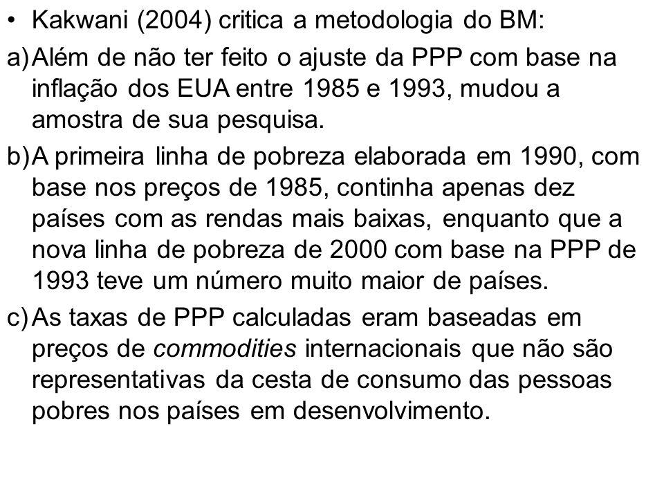 Kakwani (2004) critica a metodologia do BM: