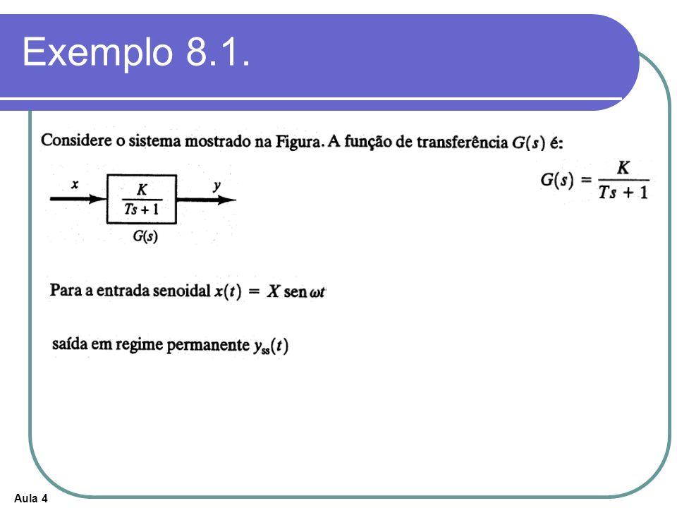 Exemplo 8.1.