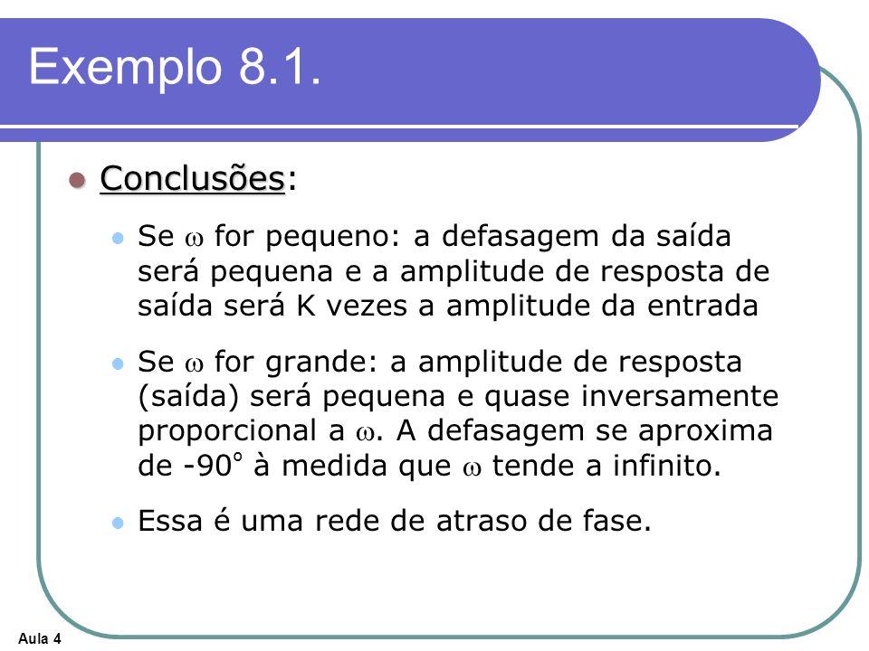 Exemplo 8.1. Conclusões: