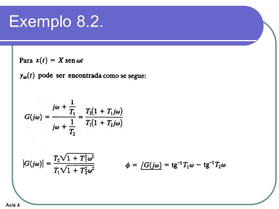 Exemplo 8.2.