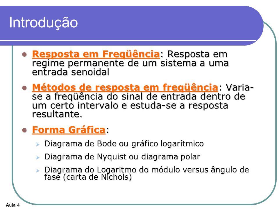 Introdução Resposta em Freqüência: Resposta em regime permanente de um sistema a uma entrada senoidal.