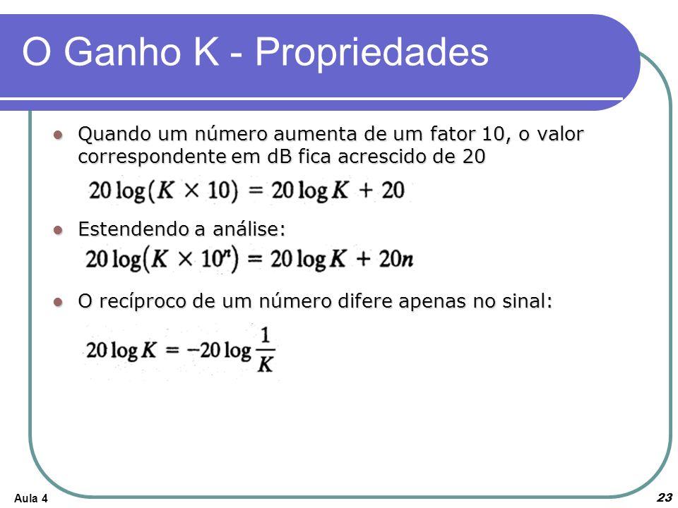 O Ganho K - Propriedades