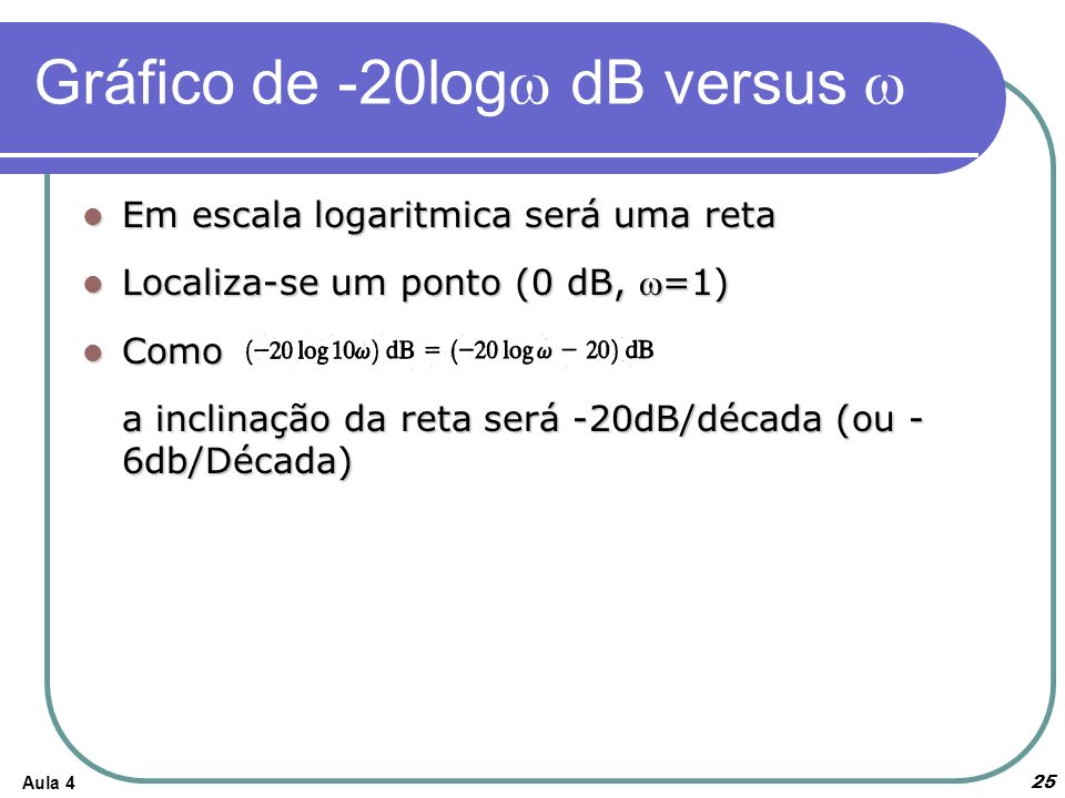 Gráfico de -20logw dB versus w