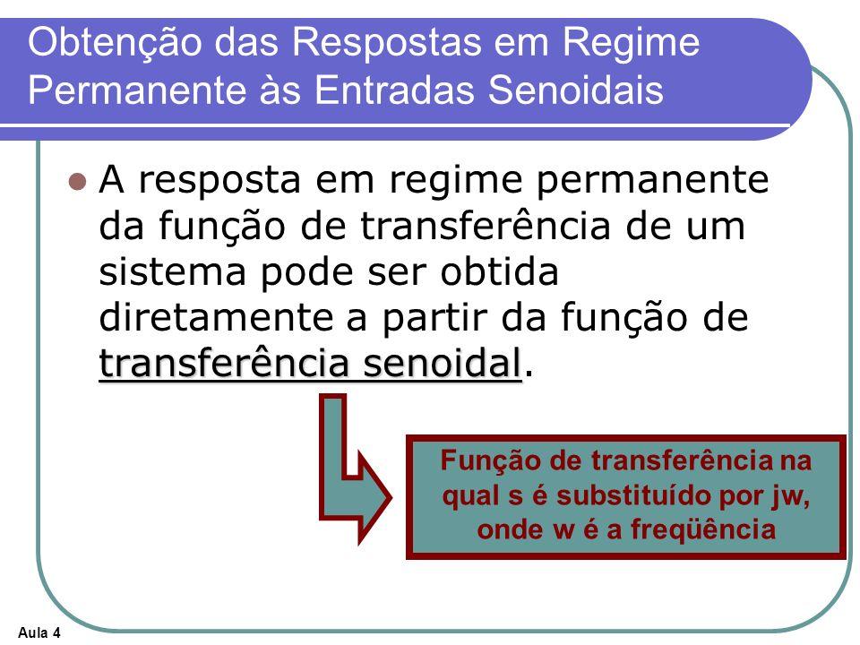 Obtenção das Respostas em Regime Permanente às Entradas Senoidais