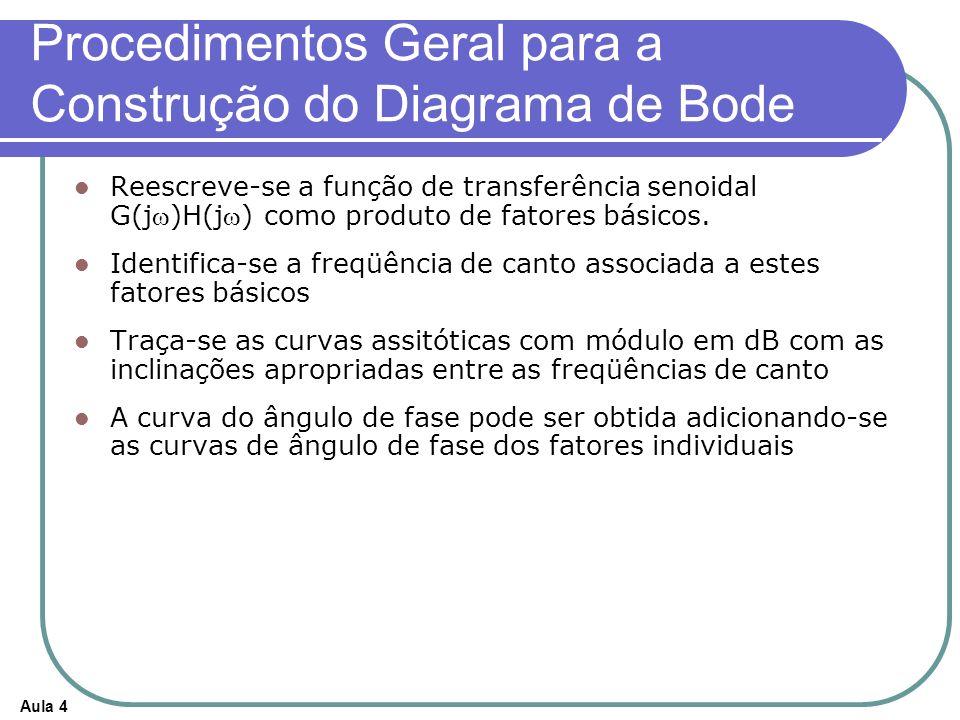 Procedimentos Geral para a Construção do Diagrama de Bode