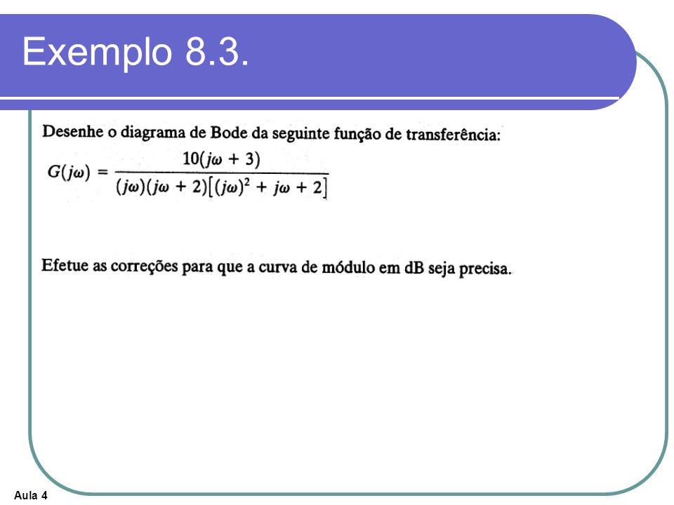 Exemplo 8.3.