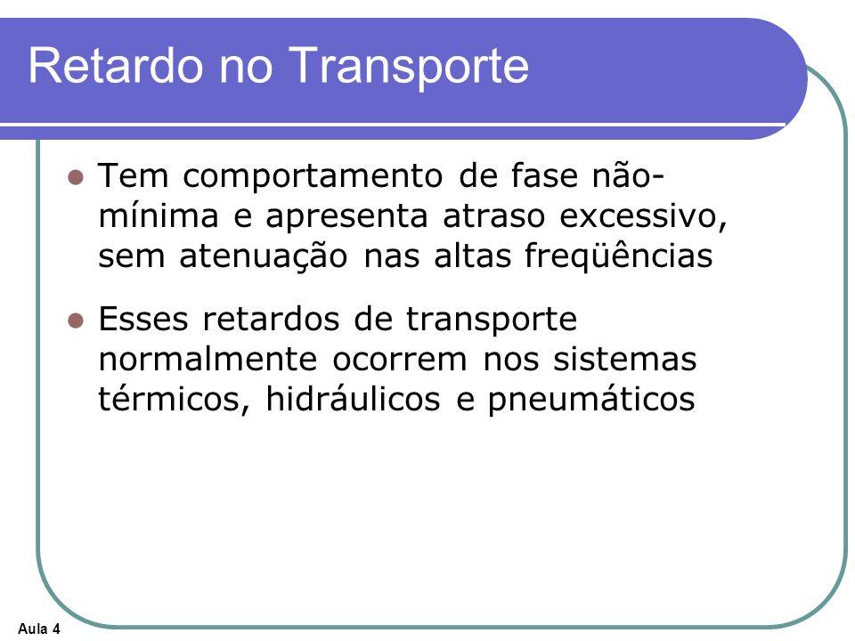 Retardo no Transporte Tem comportamento de fase não- mínima e apresenta atraso excessivo, sem atenuação nas altas freqüências.