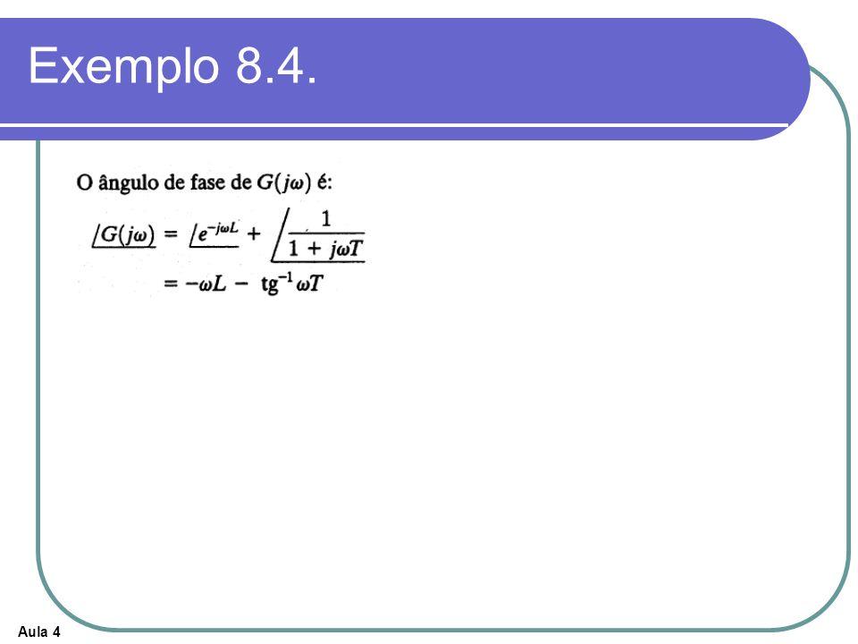 Exemplo 8.4.