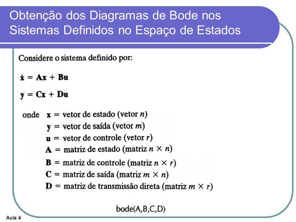 Obtenção dos Diagramas de Bode nos Sistemas Definidos no Espaço de Estados