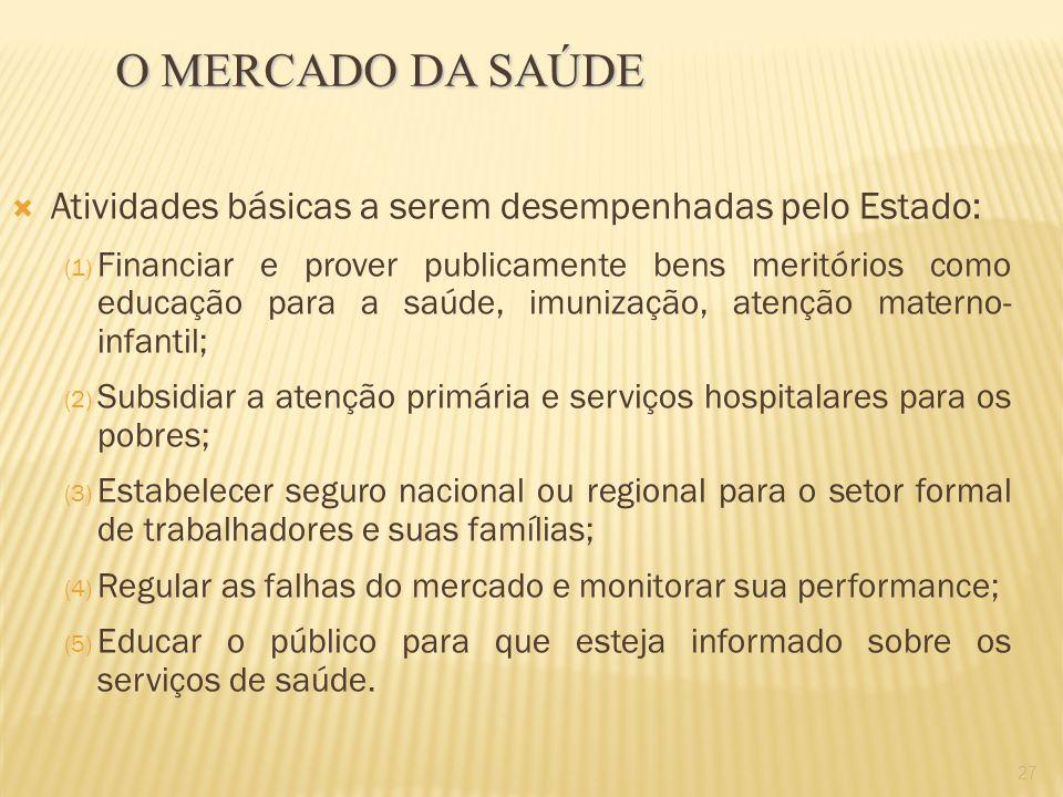 O MERCADO DA SAÚDEAtividades básicas a serem desempenhadas pelo Estado: