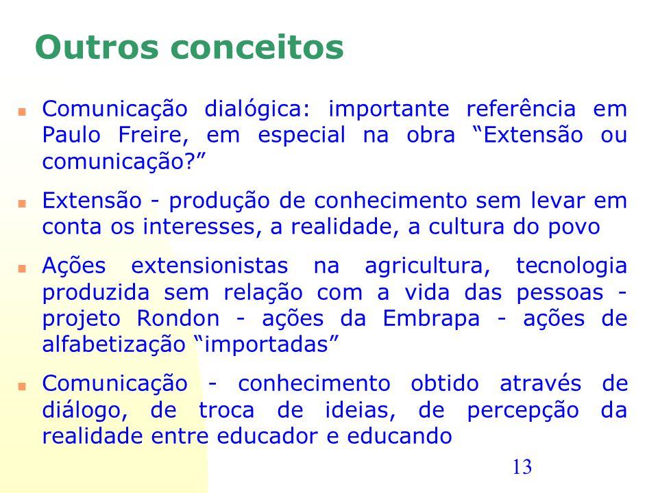Outros conceitos Comunicação dialógica: importante referência em Paulo Freire, em especial na obra Extensão ou comunicação