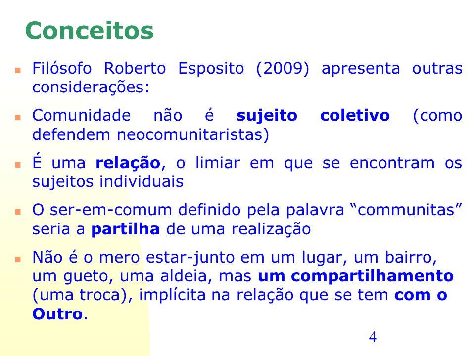 Conceitos Filósofo Roberto Esposito (2009) apresenta outras considerações: Comunidade não é sujeito coletivo (como defendem neocomunitaristas)