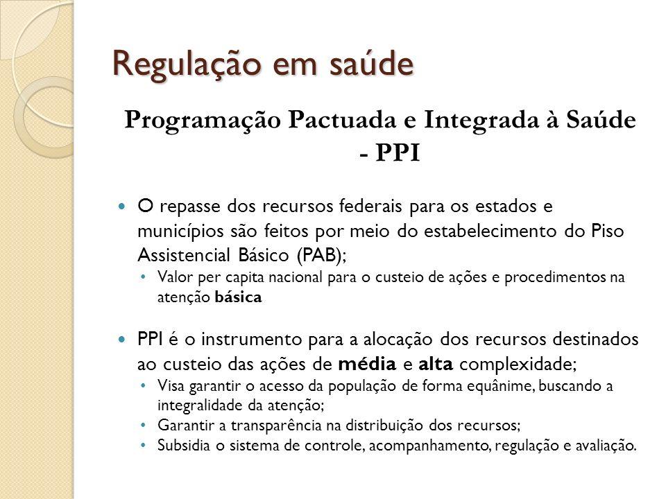 Programação Pactuada e Integrada à Saúde - PPI