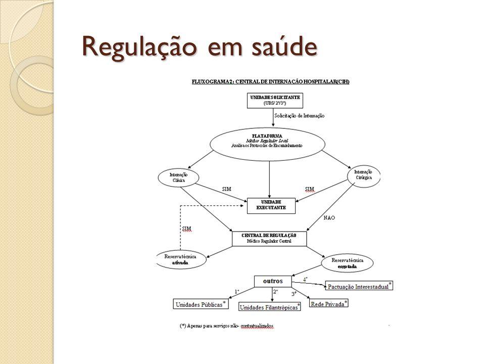 Regulação em saúde