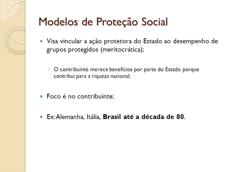 Modelos de Proteção Social