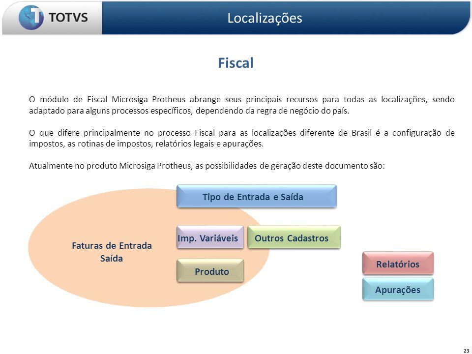 Fiscal Localizações Tipo de Entrada e Saída Imp. Variáveis