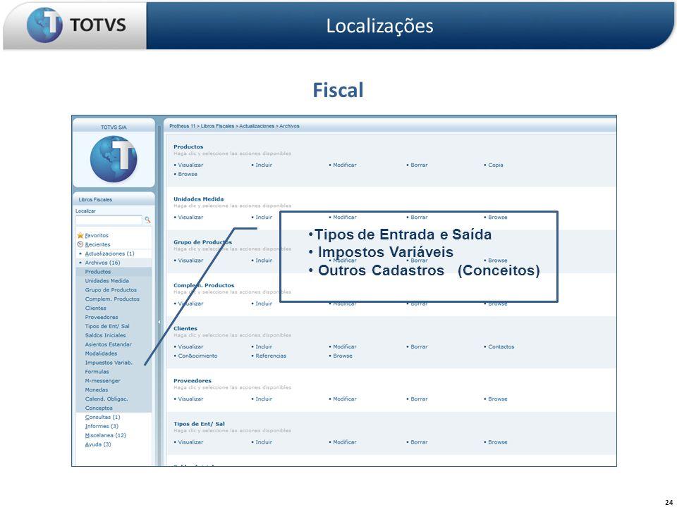 Fiscal Localizações Tipos de Entrada e Saída Impostos Variáveis